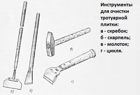 инструменты для очистки тротуарной плитки