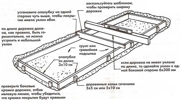 опалубка для бетонного основания