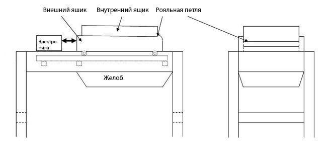 схематическое изображение вибросита