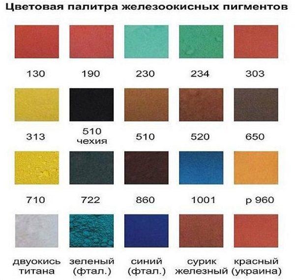 цветовая палитра пигментов