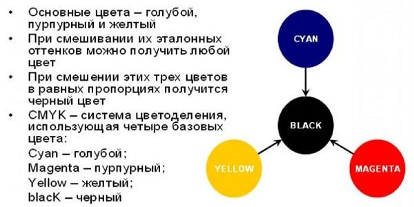 подбор цвета пигмента