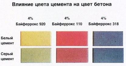 влияние оттенков на цвет